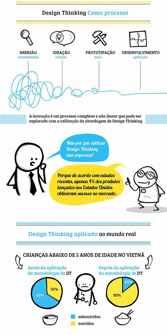 design-thinking20