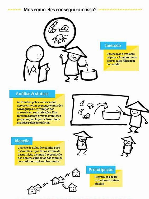 design-thinking3